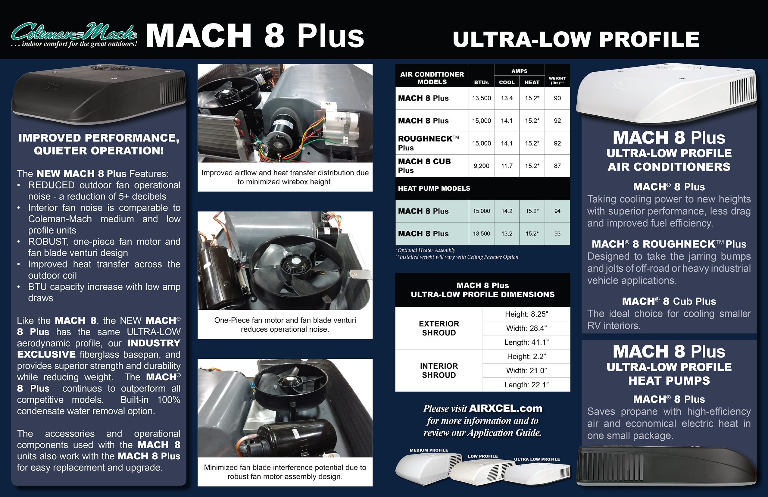 Coleman Mach Mach 8 UltraLow Profile AC Units for RVs Airxcel